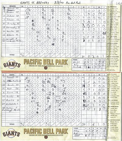 Giants Scorecard