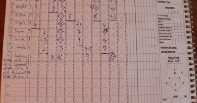 Mets Scorecard