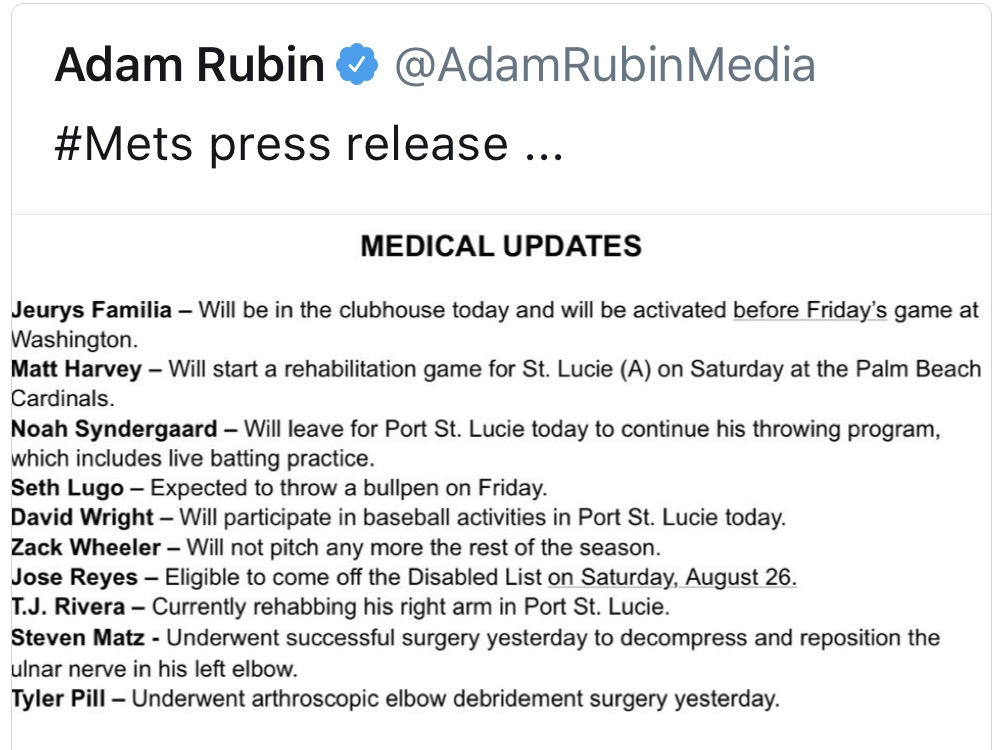 Mets Injury Update