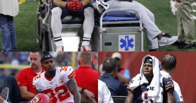 ACL INJURY CENTRAL