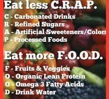 Less CRAP More FOOD