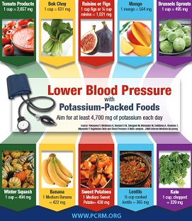 Foods For Lower Blood Pressure