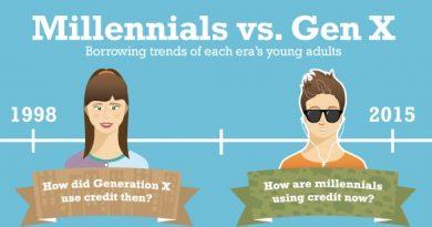 Millenials vs Gen X