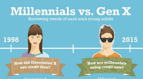 generation y or the millenials The millennial generation is the largest in us history and as they reach their prime working and spending years, their impact on the economy is going to be huge millennials have come of age during a time of technological change, globalization and economic disruption.